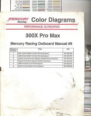 mercury outboard motor 300x pro max wiring water fuel flow diagram, Wiring diagram
