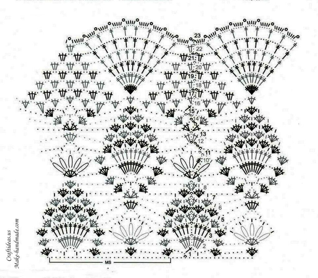 How to crochet a beautiful summer dress, charts, description and photos