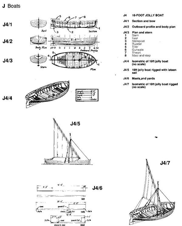 how to read boat plans