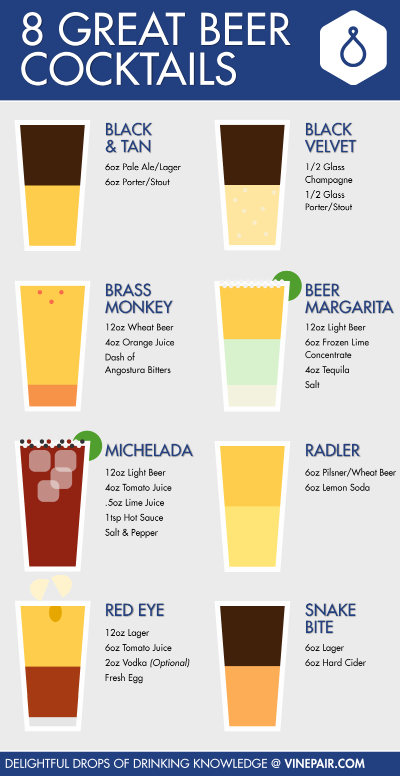 8 Great Beer Cocktail Recipes: INFOGRAPHIC #cocktails