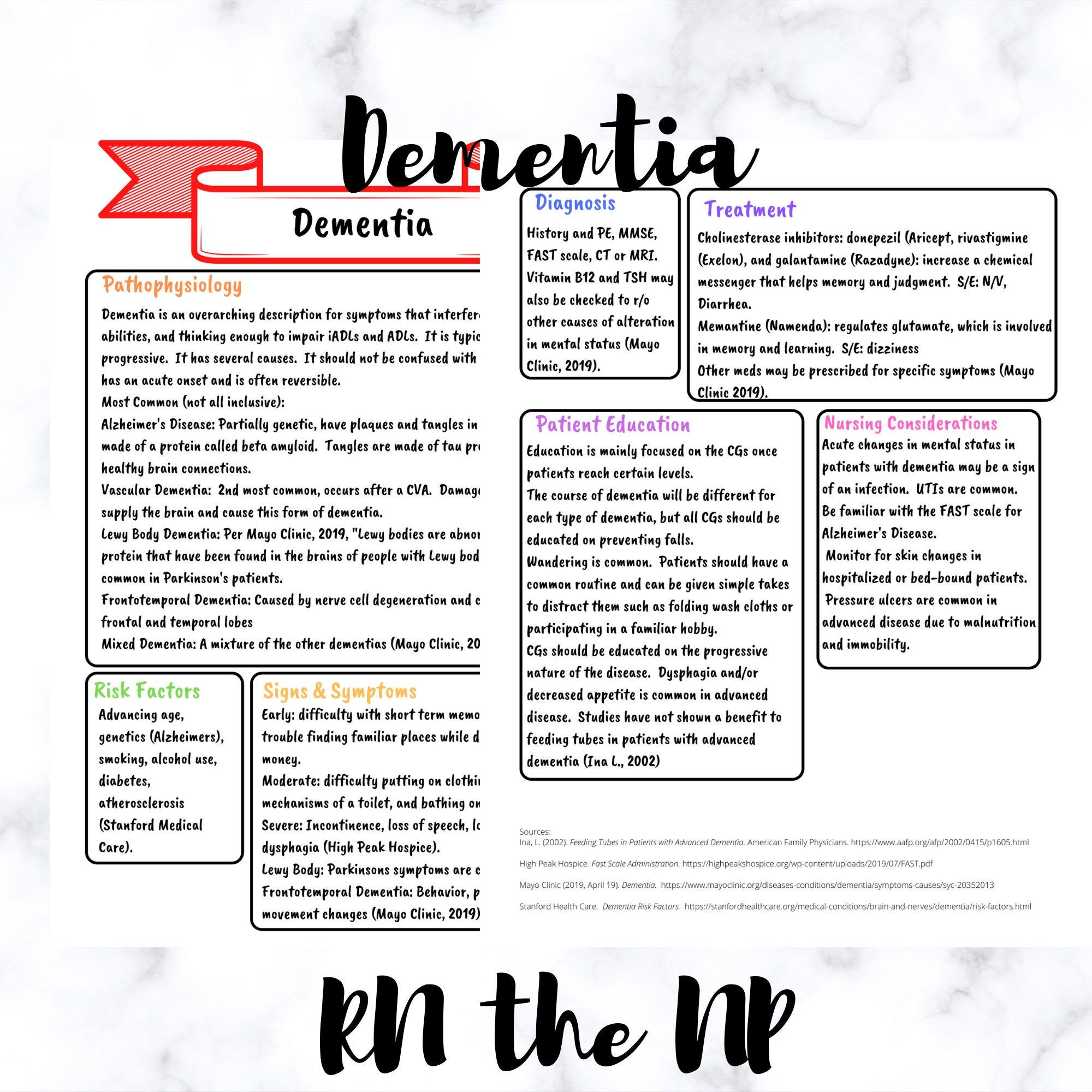 Dementia Study Guide For Nursing Students