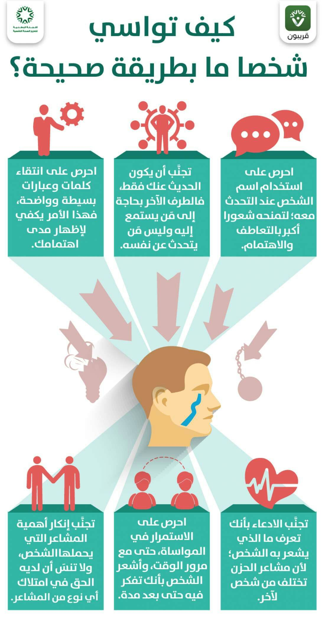 Pin By Mohamed Kbiri On نصائح Life Skills Activities Life Skills Life Habits