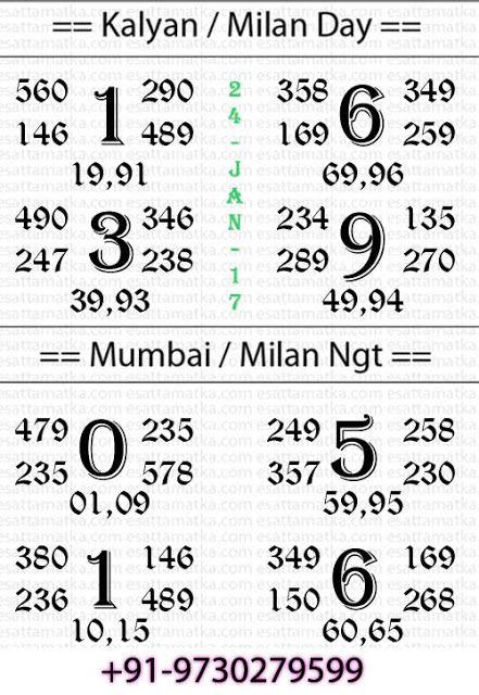 Free Trial Satta Matka Chart for Kalyan/Main/Milan Matka | 24-Jan