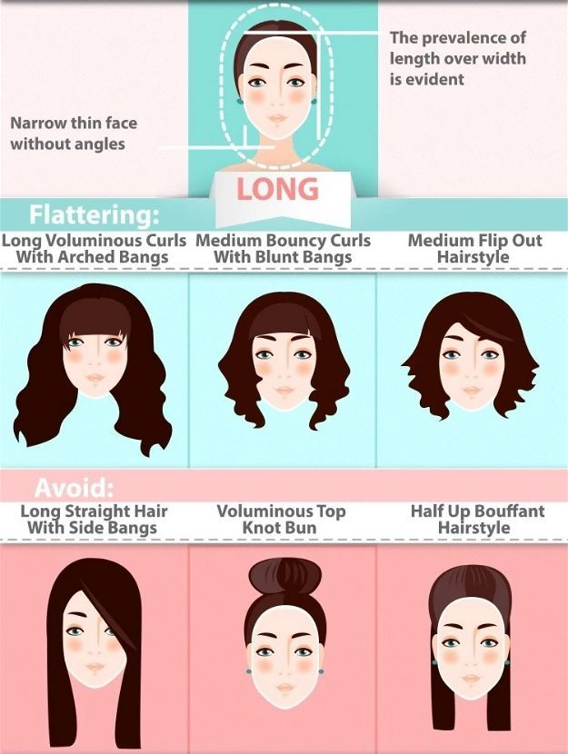 The Ultimate Hairstyle Guide For Your Face Shape Beauty Tips
