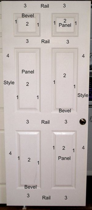 Painting Sequence For A Paneled Interior Door Painted