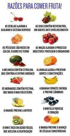 Frutas #emagrecercomsaudeagora