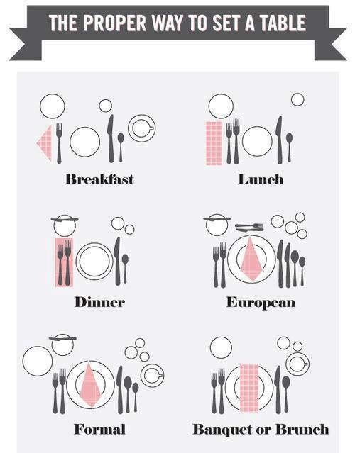 The student understands the history of food service and the use of the professional kitchen and is expected to demonstrate types of table setting dining ...  sc 1 st  Pinterest & Table settings :) | Dining Room and Table Decor | Pinterest | Table ...