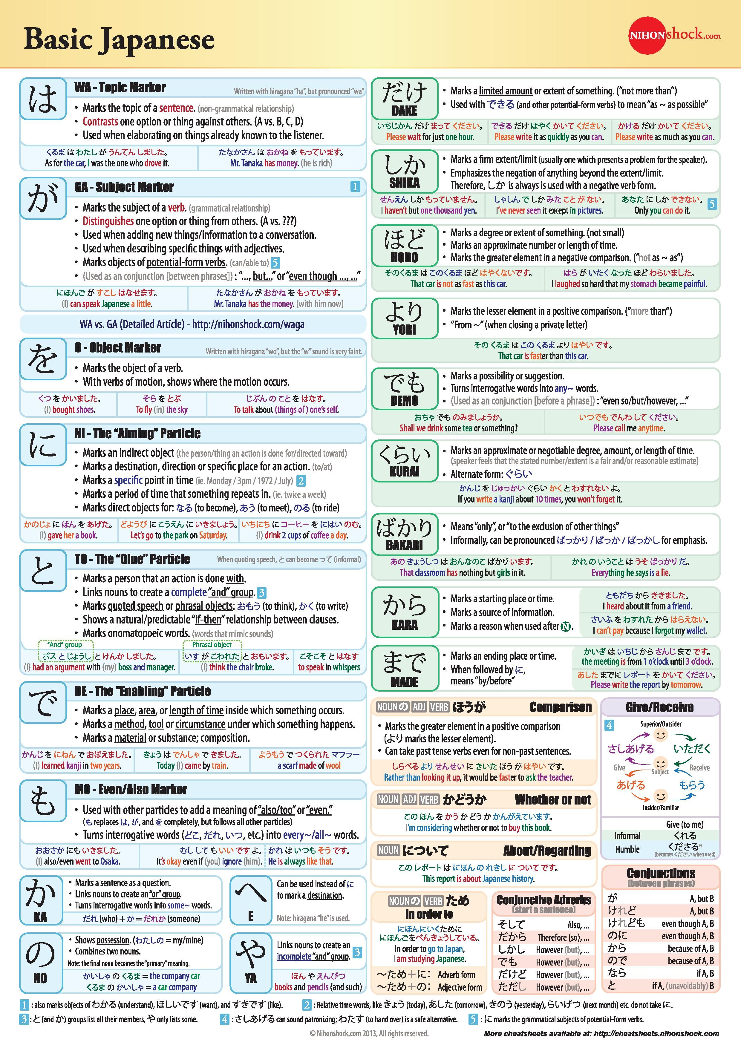 Basic Japanese Grammar Chart Ii Japanese Language