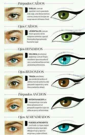 Delineado para todo tipo de ojos eyes makeup pinterest for Distintas formas de maquillarse los ojos