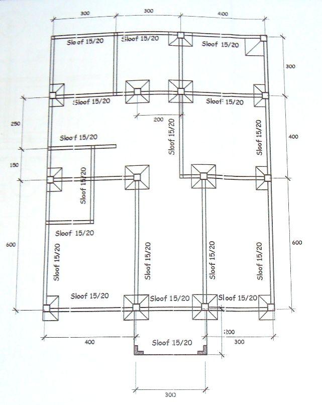 Cakar Ayam Rumah : cakar, rumah, Mudah, Memasang, Pondasi, Cakar, Tepat.txt, Ayam,, Desain,, Arsitektur