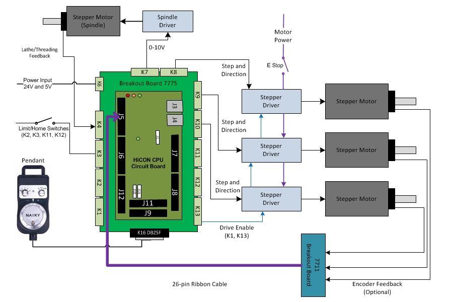 Cpu Wiring Diagram Nilzanet – Cpu Wiring Diagram