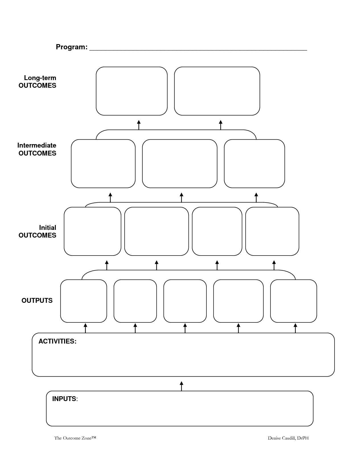 Blank Logic Model Template  Check This Useful Article By Going