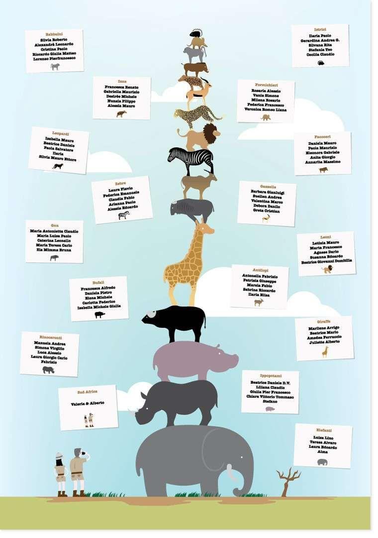 Tableau Di Matrimonio Idee Originali Tableau Con Gli Animali Matrimonio Idee Per Matrimoni E Tableau Matrimonio