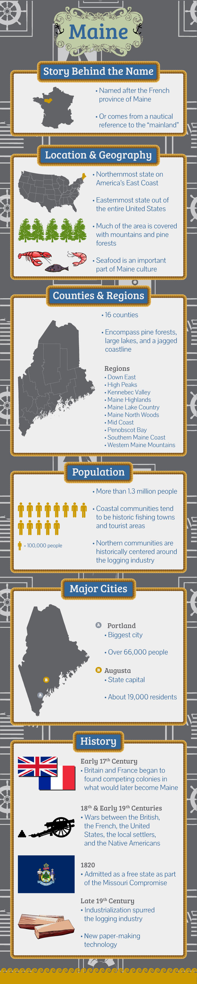 Infographic Of Maine Facts Not Sure Why Bangor Isn 39 T