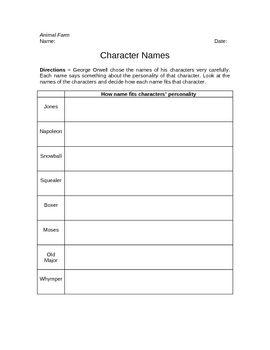 Animal Farm Character Names Graphic Organizer Graphic Organizers