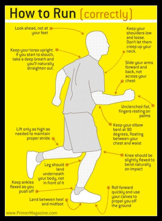How to Run (correctly) - Some great info on proper training for ...