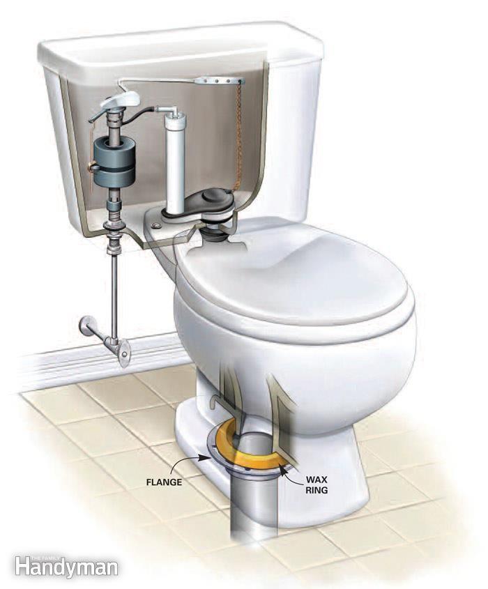 Diy Kitchen Sink Leak: Find And Repair Hidden Plumbing Leaks