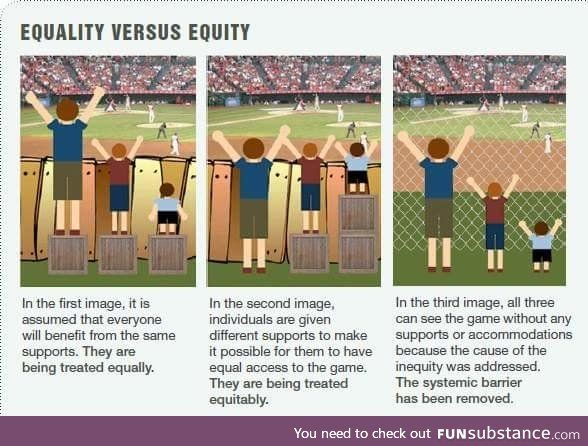 I Like This Funsubstance Equity Vs Equality Equality Universal Design