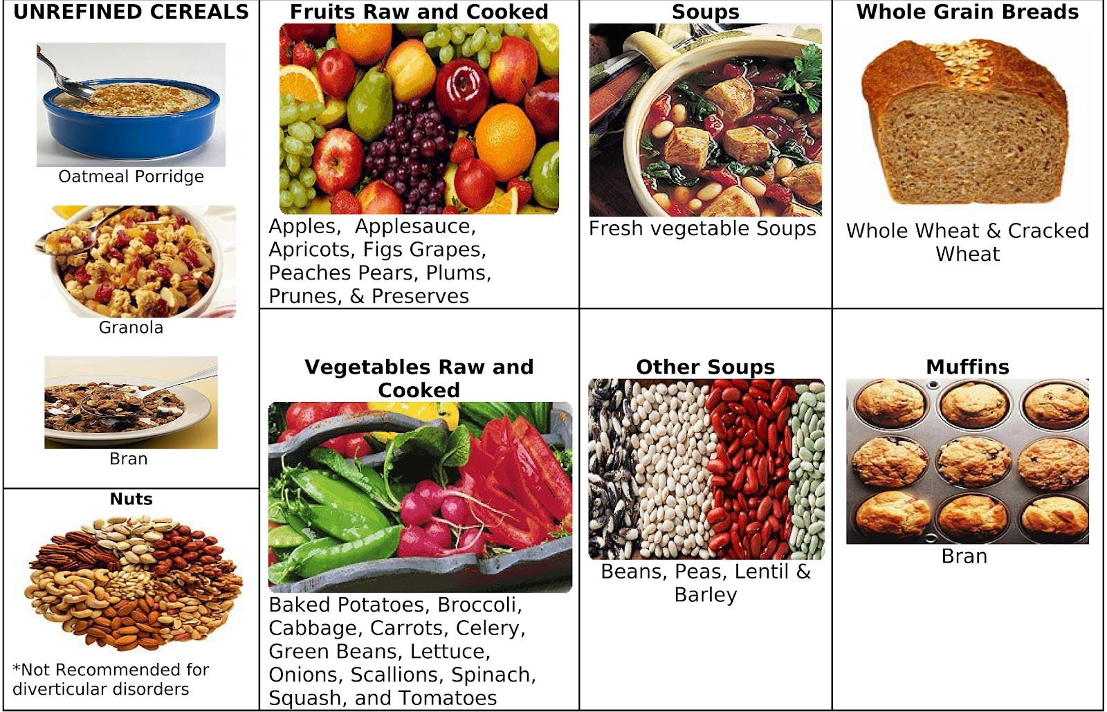 high fiber foods | Stay Healthy With 3 Kinds High Fiber Foods ...