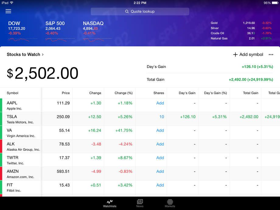 Real Time Stock Quotes Pleasing Yahoo Finance  Real Time Stocks Market Quotes Business And