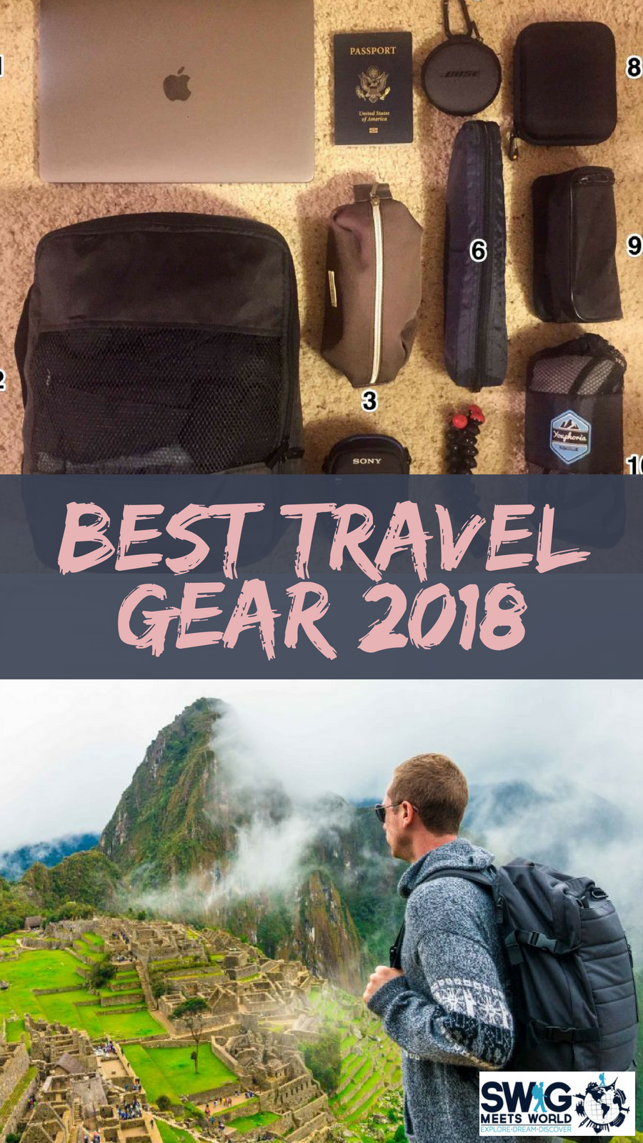 2018 Travel Gear Best Travel Gear 2018 Best Travel Blog Posts Ultimate
