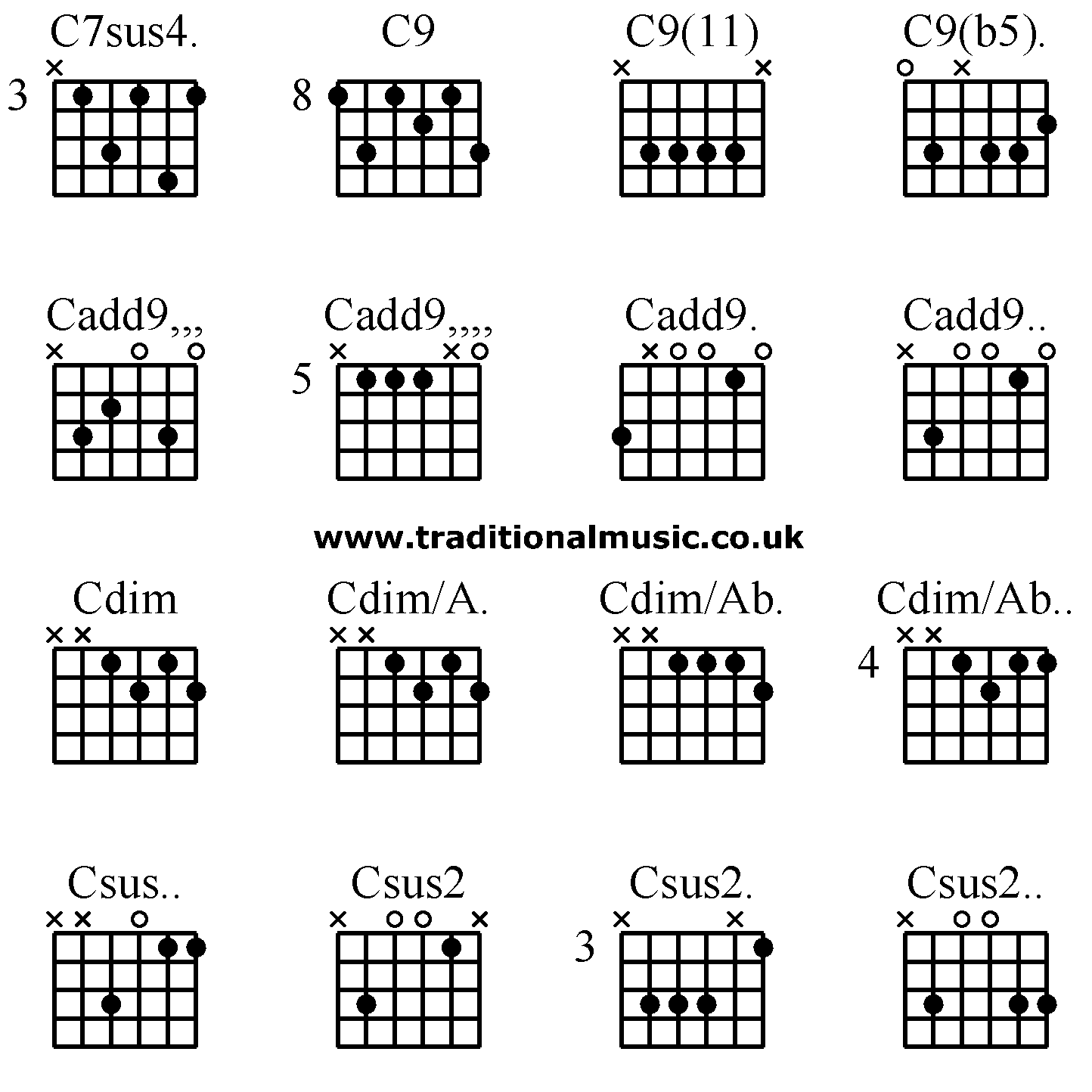Guitar chords c04g 14441444 guitar chords i pinterest advanced chord chart and fingering diagram for guitar hexwebz Gallery