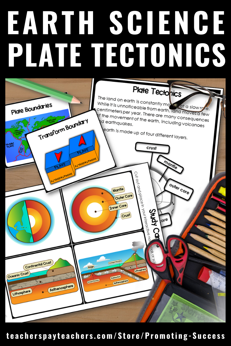 medium resolution of Plate Tectonics Middle School Activity Worksheets for Teaching Kids 4th -  5th Grade   Middle school activities