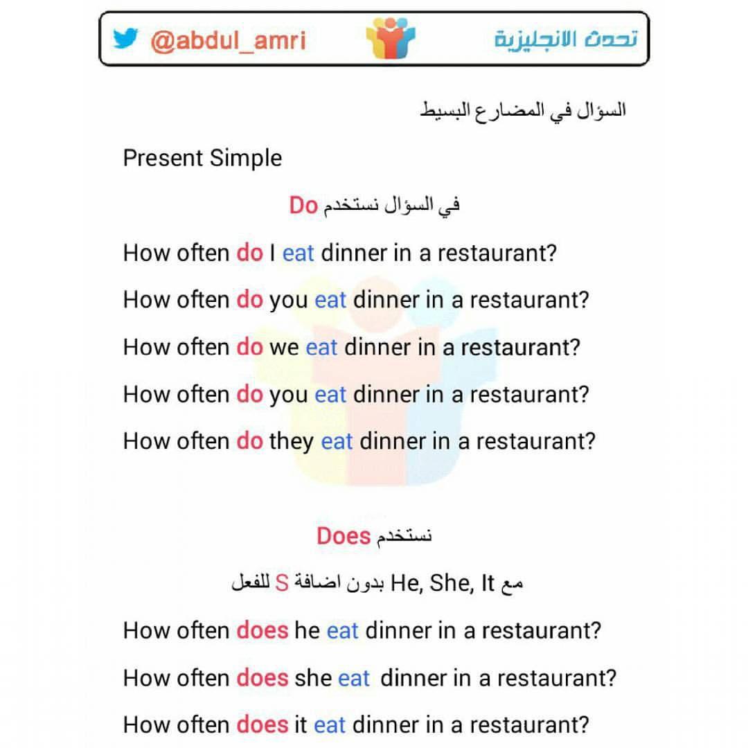 Pin By Nadih Koko On Mohammad Sami Learning Arabic Learning English