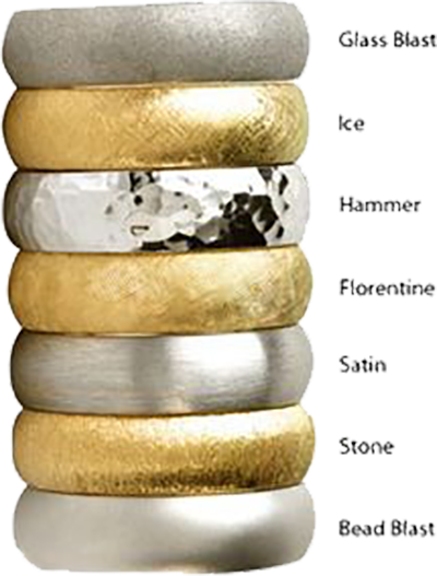 Jewelry Reference Guide — Olivero Designs | Custom Jewelry Design | 3D Printing | New York City