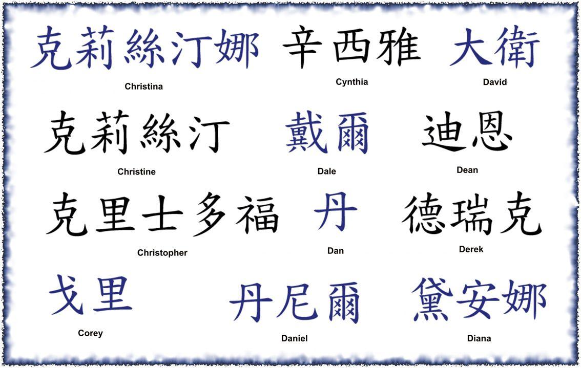 De fotos e imagenes tatuajes todos los motivos y colores chines symbol tattoos and kanji symbol tattoos biocorpaavc Choice Image