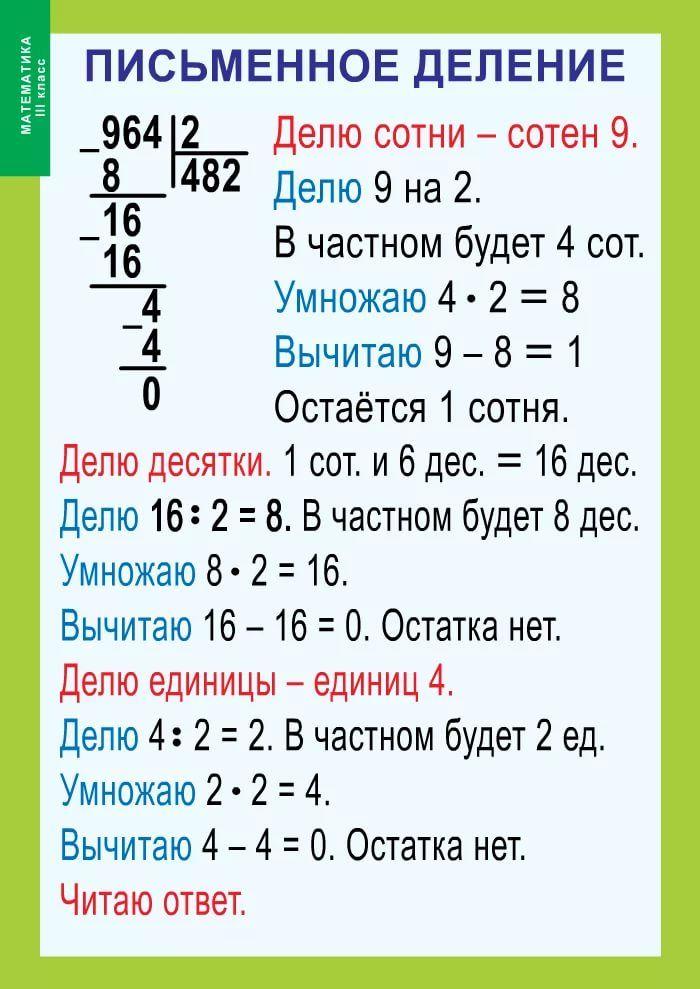 правила по математике с 1 по 4 класс в таблицах ...
