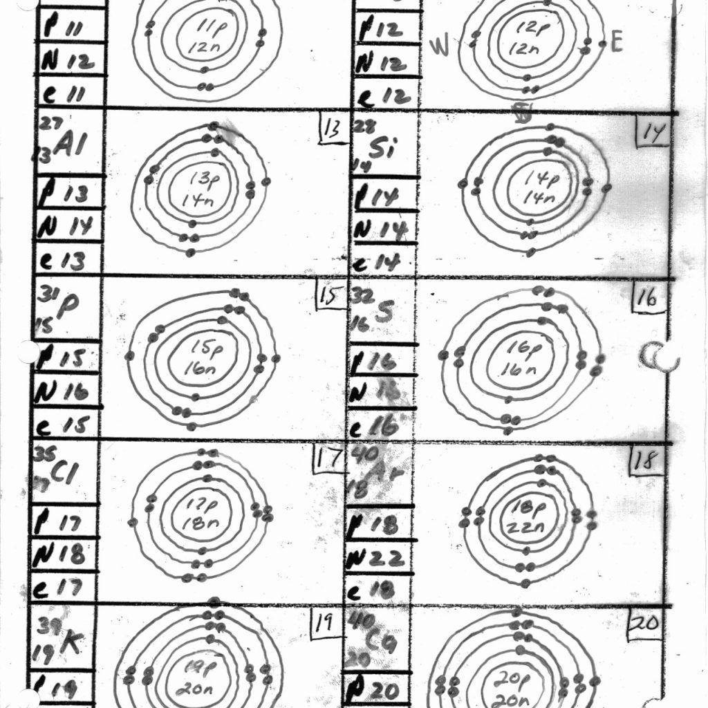 Bohr Atomic Models Worksheet Answers