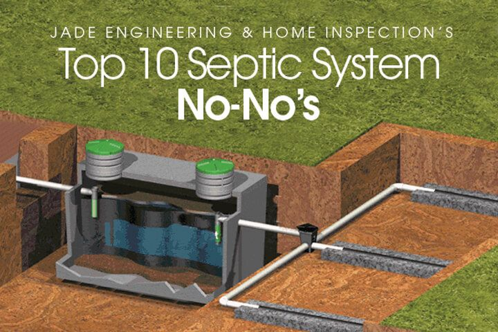 Top 10 Septic System NoNo's Septic system, Septic tank
