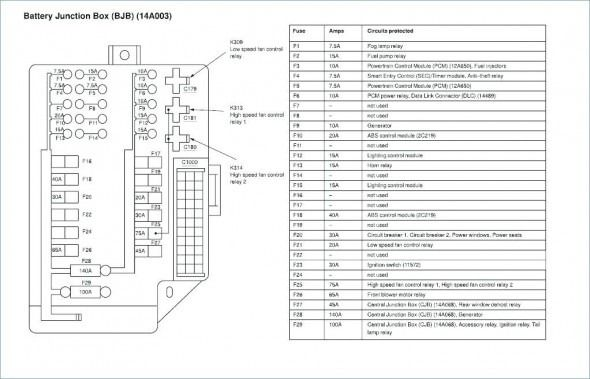 nissan sentra 94 fuse box - fusebox and wiring diagram schematic-church -  schematic-church.id-architects.it  diagram database - id-architects