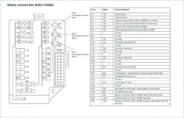 1994 Nissan Sentra Wiring Diagram di 2020 (Dengan gambar)