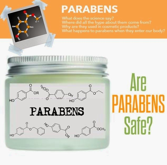 Parabens, Skincare, Safety, and Cancer: What does the Science say? - of Faces and Fingers