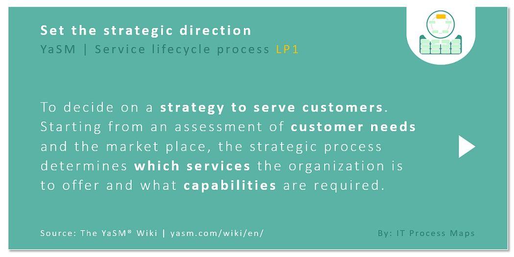 Lp1 Set The Strategic Direction Yasm Wiki Directions Strategic Planning Strategic