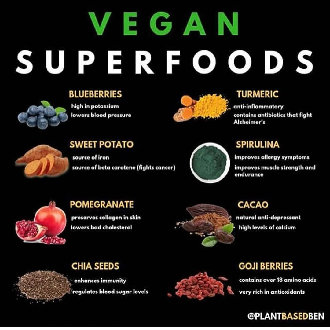 Black Vegetarian Society Of Ga On Instagram What Are Your Favorite Super Foods And How Do You Add Them To You Vegan Superfoods Superfoods Nutrient Dense Food