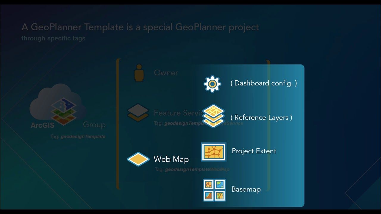 ArcGIS Pro Create a Project From a Template | Geospatial