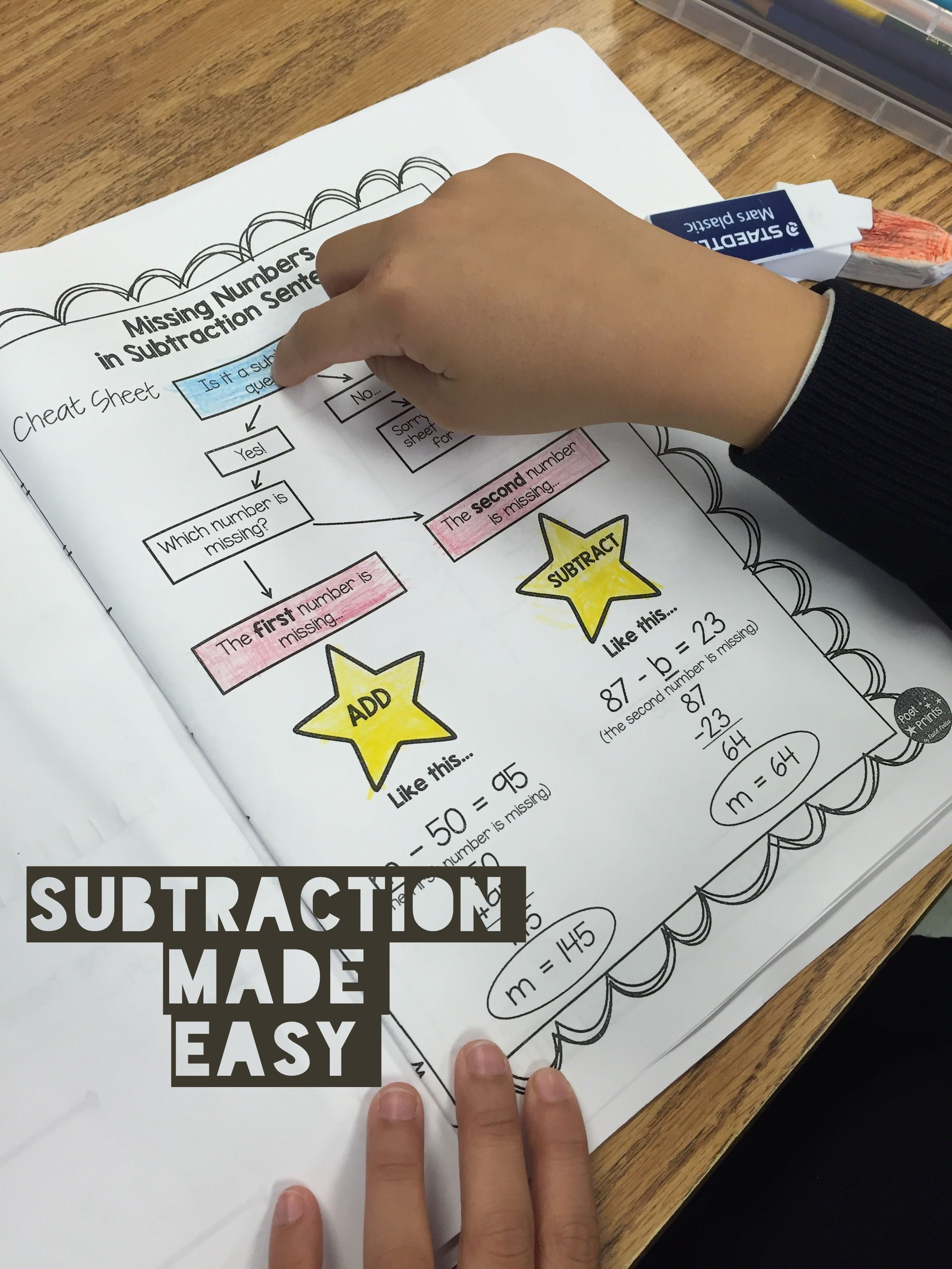 Subtraction Lessons for Third Grade | Equation, Maths and Teacher ...