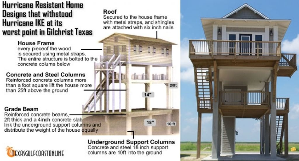 ferrocement hurricane resistant concrete home in 2019 ... on homes on posts, homes on blocks, homes on pillars, homes on slab,