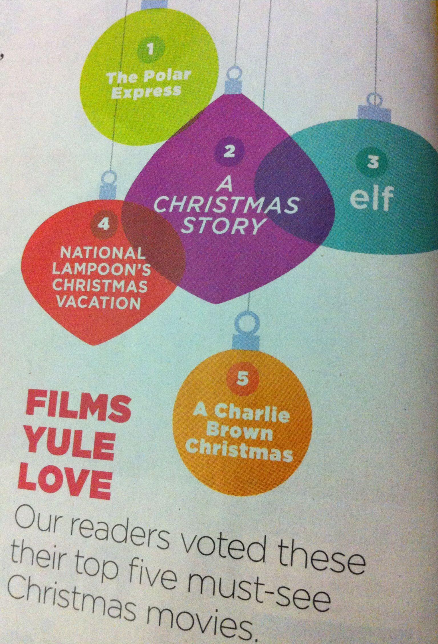 Top Christmas Movies, National