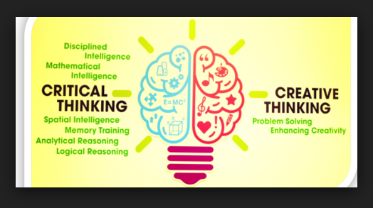 Creative Thinking Skills 18 Awesome Ways To Improve Yours Creative Thinking Skills Creative Thinking Critical Thinking
