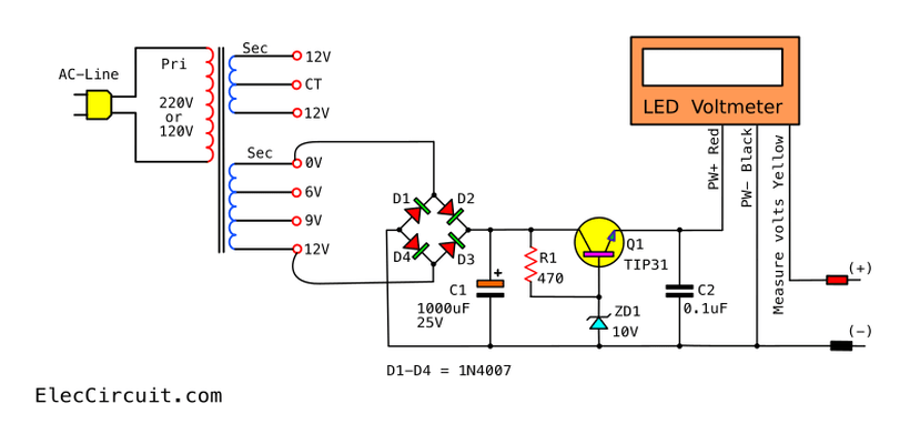 block diagram of adding a voltmeter to the first power supply-min