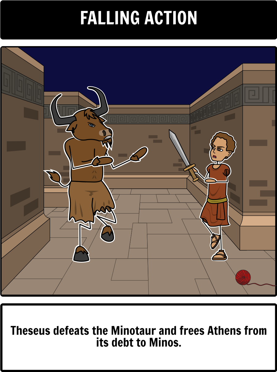 Theseus And The Minotaur A Common Use For Storyboard That