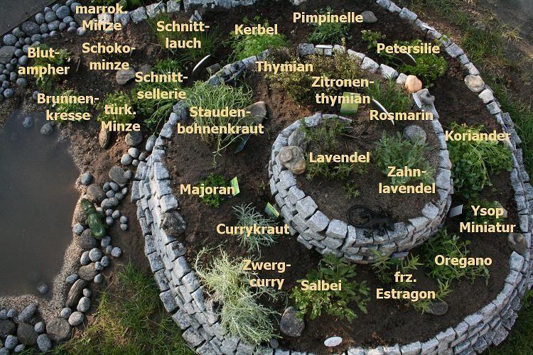 Heute mein vorerst letzter Post über die Kräuterspirale. Sie ist nun fertig gebaut und bepflanzt. Mir gefallen vor allem die unterschie... #patioplants