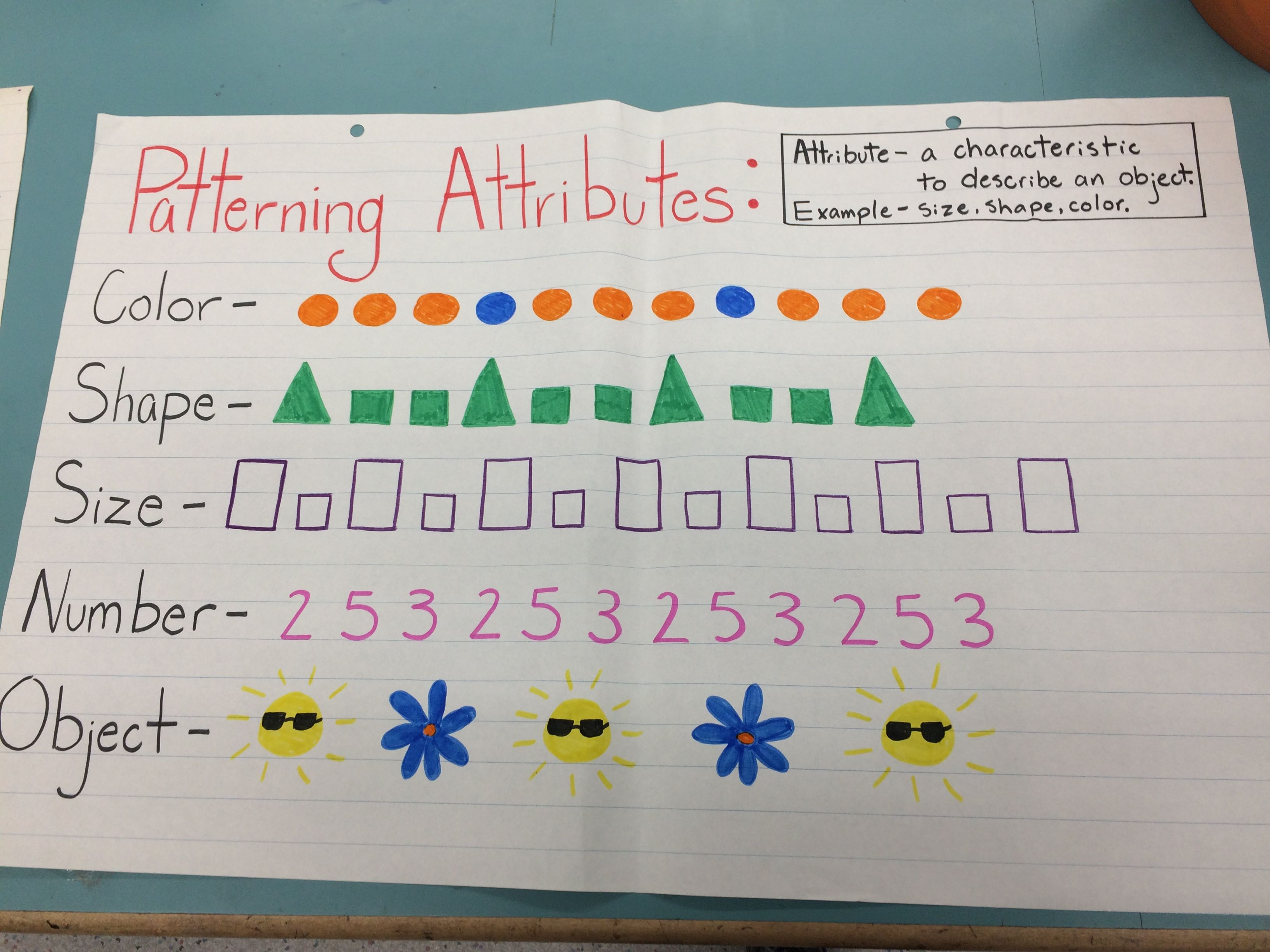 Pattering attributes anchor chart. Patterns aren't just with shape and  size! #gradefour #pa…   Math patterns [ 2448 x 3264 Pixel ]