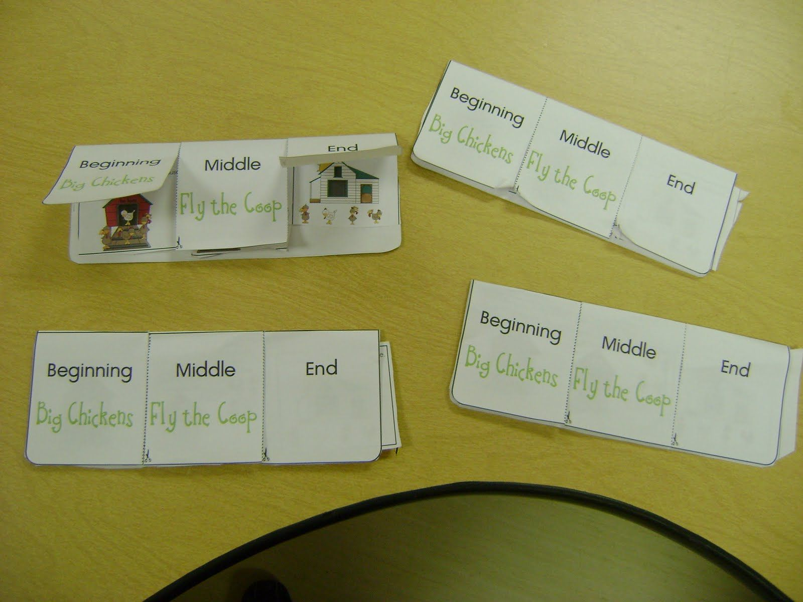 math worksheet : 1000 images about beginning middle and end on pinterest  : Beginning Middle End Worksheet Kindergarten