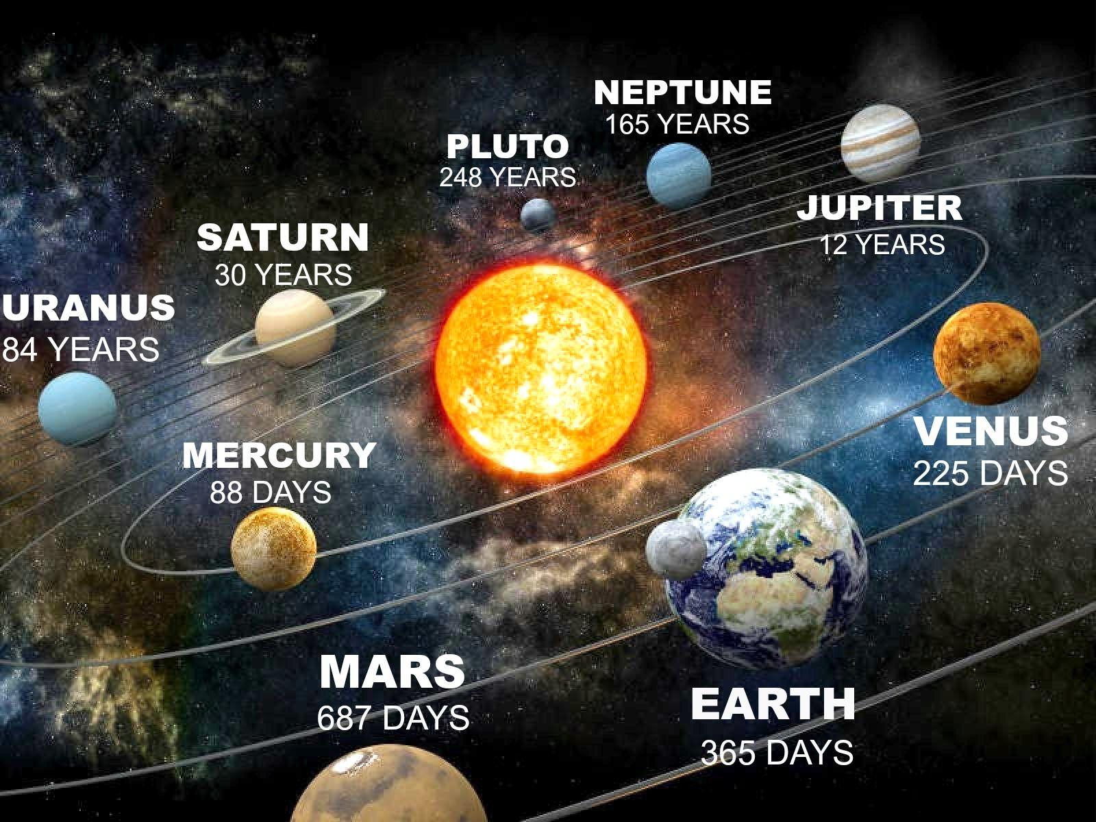 cd100531a1c2b8c3b982192f53f36653 - How Long Does It Take To Get Around The Earth