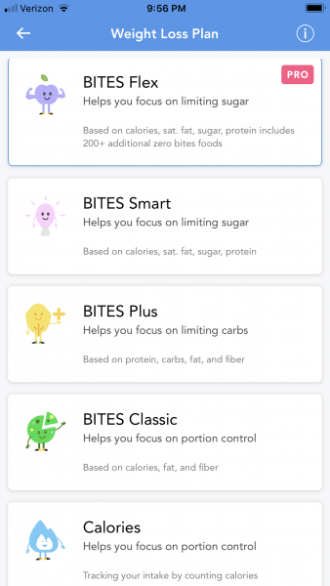 I Track Bites >> Itrackbites Health And Fitness Tracking App Review Health